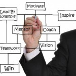 a man's hand writing coach, vision, mentor, win, etc on a pane of glass