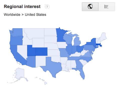 How To Use Google Trends-Content Marketing Regional View